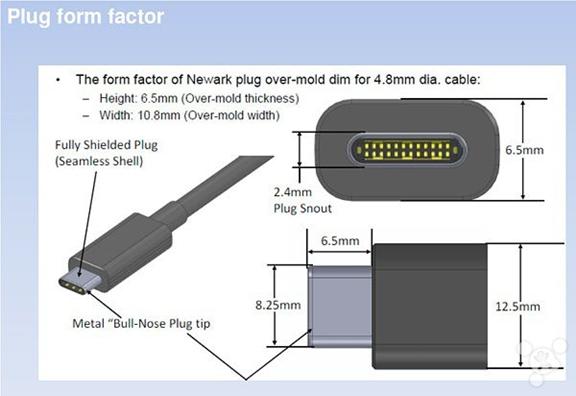 0 标准打造的 usb type-c 接口,其传输速率最高可以达到 10gbps,不仅